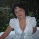 Секс знакомства с женщинами Славянск-на-Кубани
