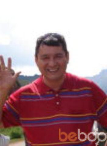 Фото мужчины zakir_imin, Бишкек, Кыргызстан, 42